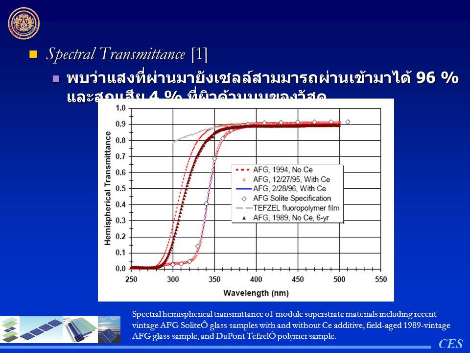 Spectral Transmittance [1]